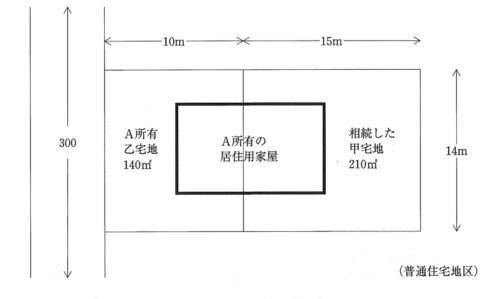 souzoku-oku-mudouro